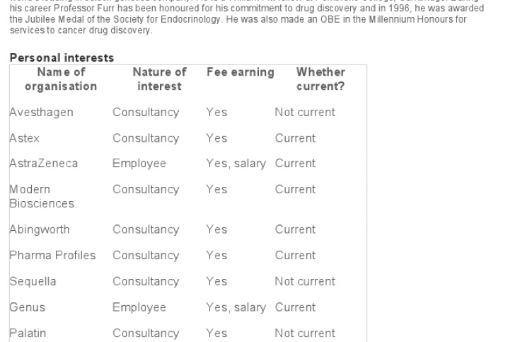 Proof of pharmacuetical earnings of an MHRA employer.