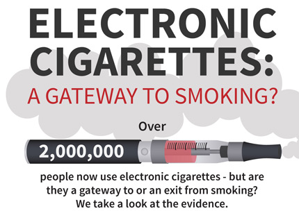 Ecigs are not a gateway to smoking