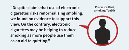 Quote from Professor West arguing that ecigs are not denormalising smoking.