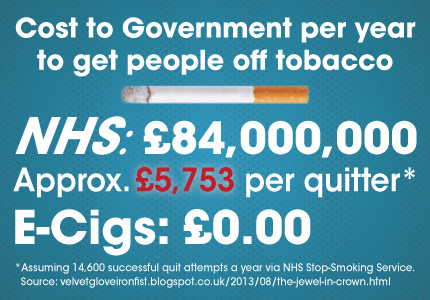 Image showing how much the NHS quit smoking service has cost smokers.