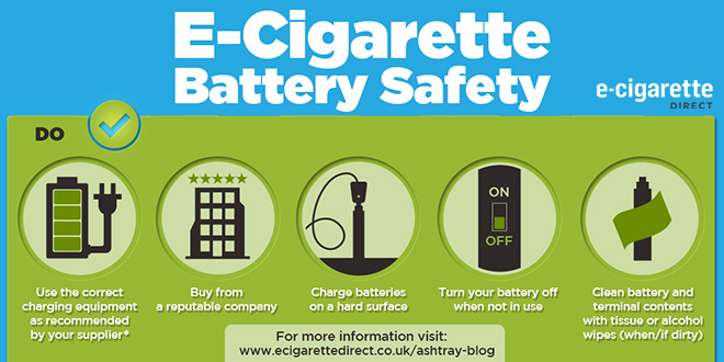 E-Cigarette Battery Safety
