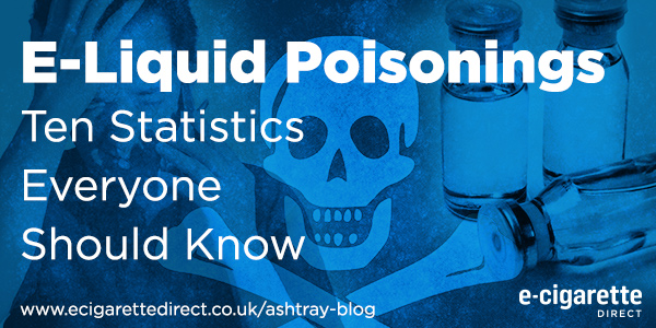 E-liquid poisonings banner, with skull and crossbones in the background.