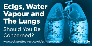 Image showing lungs filling up with water.