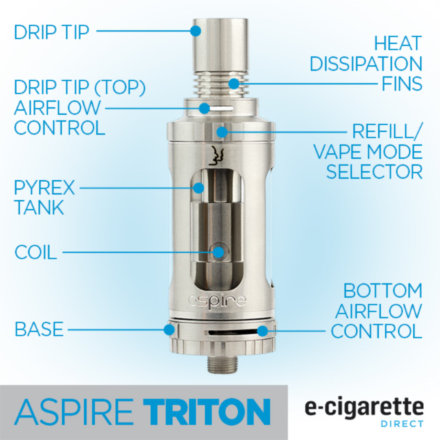 Aspire Triton Tutorial Overview And Giveaway