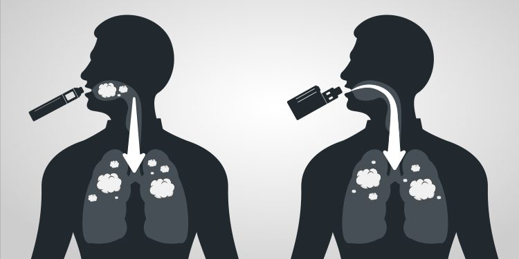Mouth to Lung V  Direct to Lung Inhale Explained | Ashtray Blog