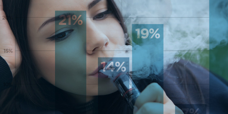A girl vaping is overlaid with a graph.