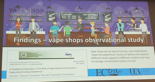 Findings from an observational vape shop study.