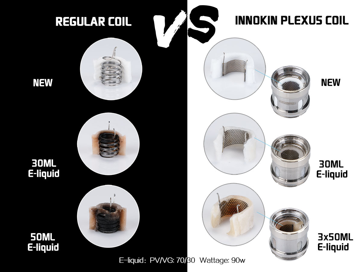 Regular Coil vs Innokin Plexus Coil
